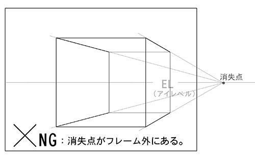 一点透視図法で消失点がフレーム外にあるNG例