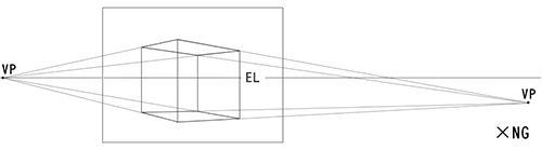 二点透視図NG例
