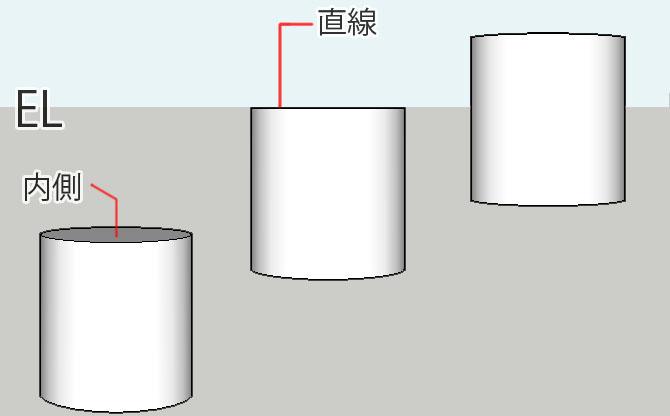 円柱のアイレベル解説図