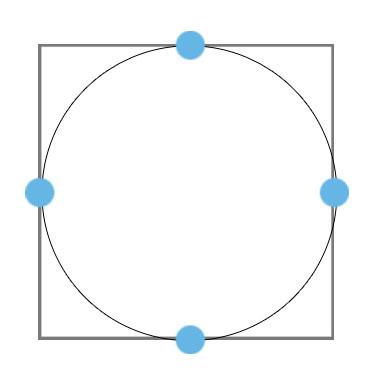 正方形に円