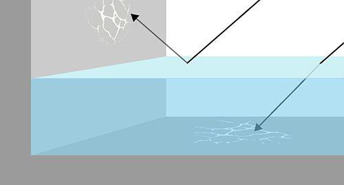 集光模様は水面にはできない