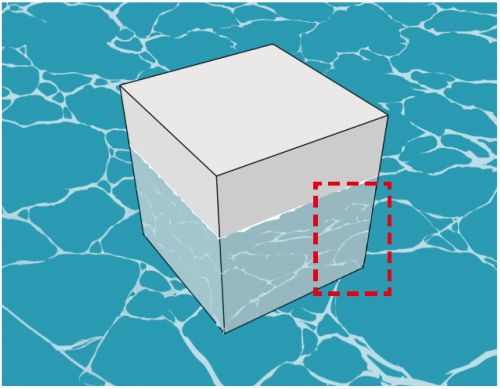 水底の集光模様